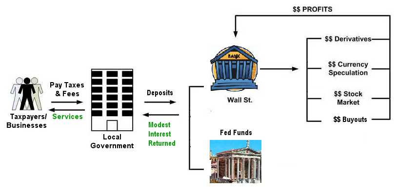 Banking_system_current